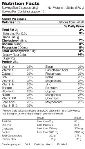ux3-protein-shake-ingredients
